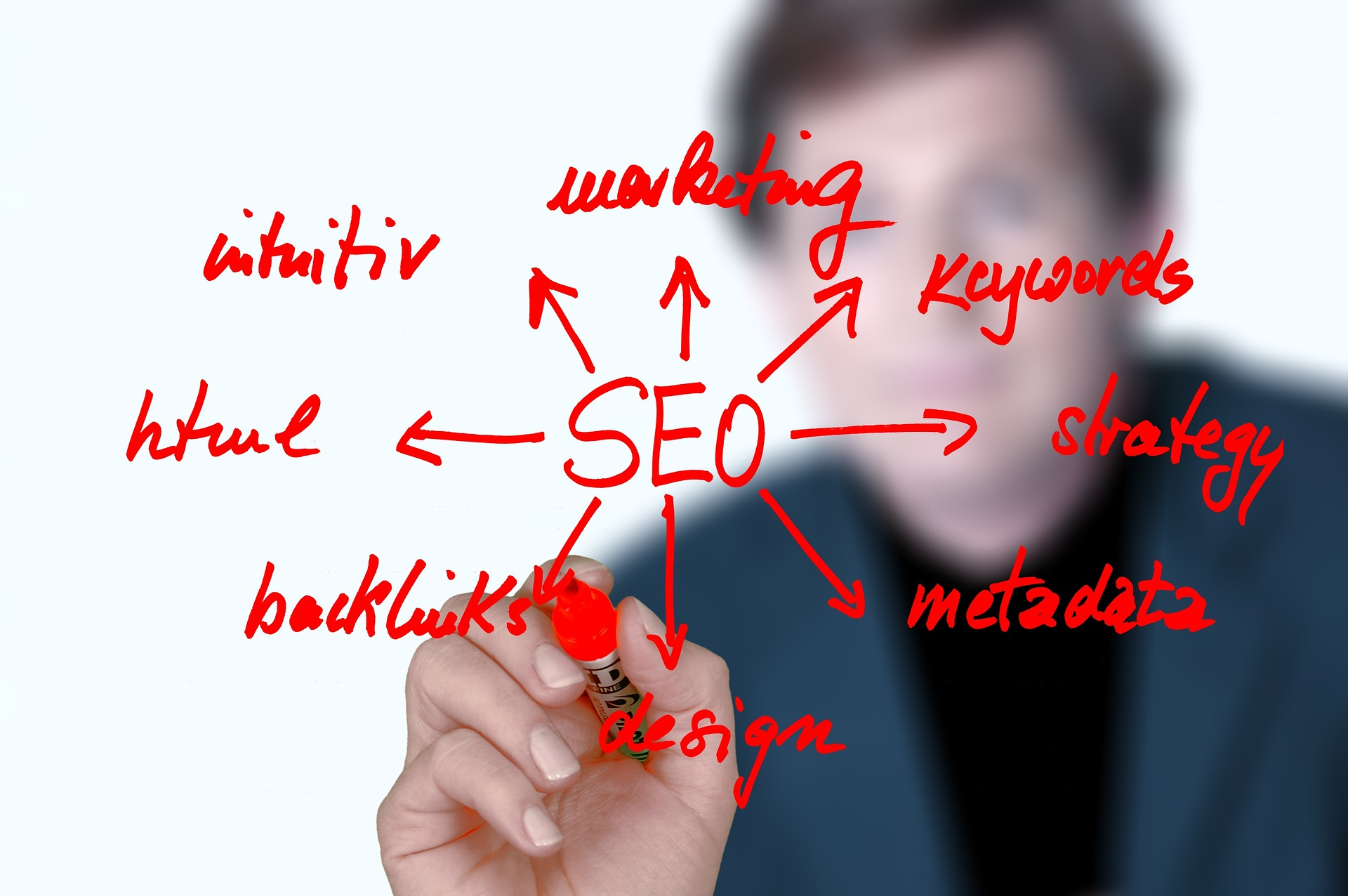 収益化ブログのキーワード選定5つの手順と記事の導線の作り方