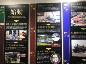 SL展示室