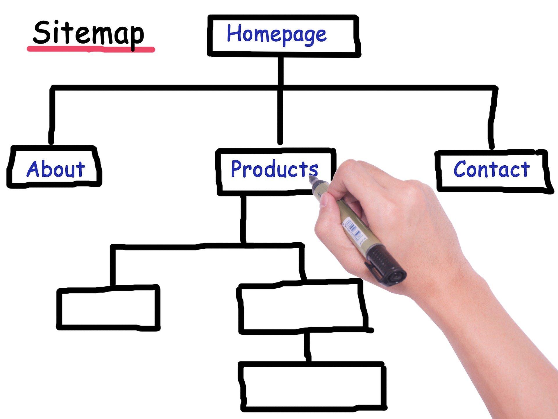 サイトマップの作成方法